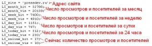 uznat-posechaemost_1