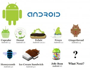 Android-Versions-all
