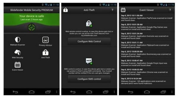 Лучший Антивирус Для Андроид 2013 Отзывы