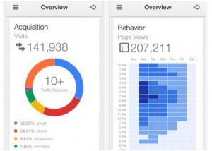 Выпущено приложение Google Analytics для iOS-устройств
