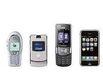 Формы телефона