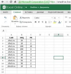 Вставляем таблицу Excel на свой ресурс